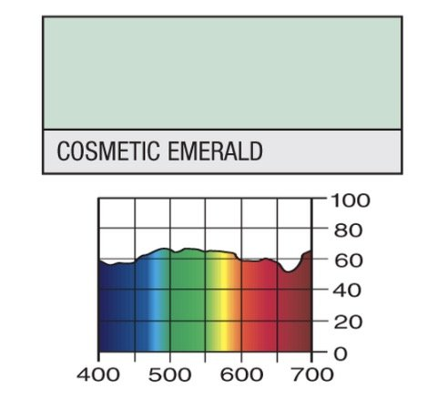 folia Lee Filters HS 190 Cosmetic Emerald 53x61cm